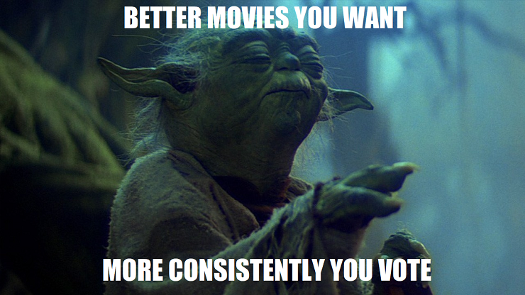 BETTER MOVIES YOU WANT MORE CONSISTENTLY YOU VOTE - Star Wars Master Yoda with closed eyes